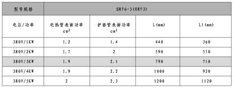 SRY6-1/SRY6-2/SRY6-3护套式管状加热器